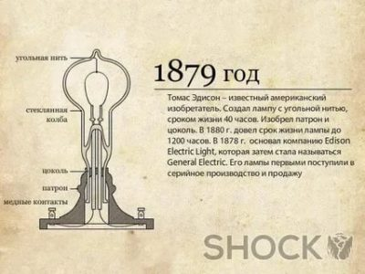 Когда Томас Эдисон впервые продемонстрировал электрическую лампочку