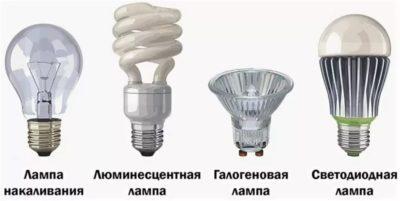 Какие бывают лампы для освещения