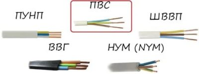 Как расшифровывается Пвс кабель