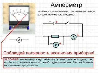 Как включить в сеть амперметр