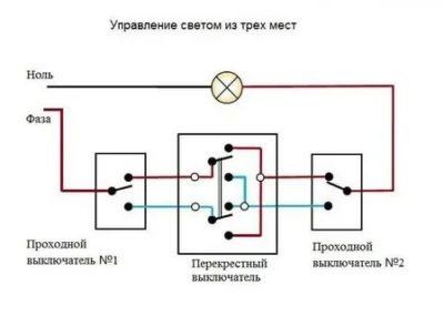 Что такое перекрестный выключатель