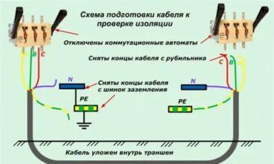 Что можно измерять мегаомметром