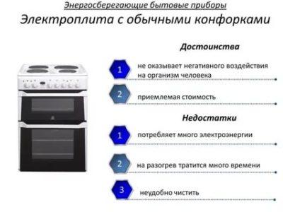 Сколько энергии тратит электрическая плита