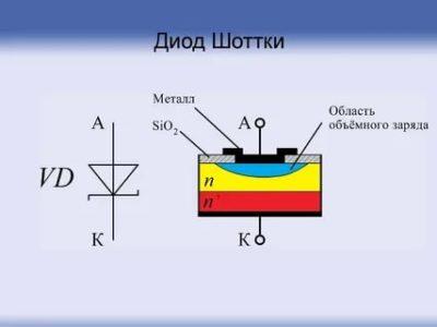 Как работает диод Шоттки