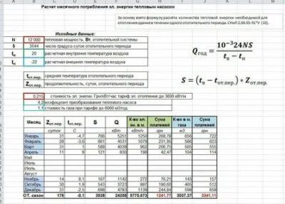 Как рассчитать расход электроэнергии на отопление