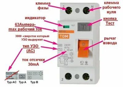 Что такое узо в электричестве
