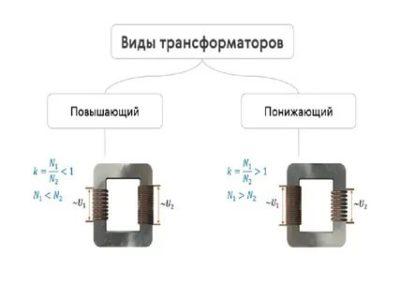 Что такое повышающий трансформатор