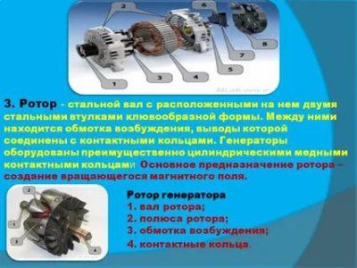 Для чего служит ротор генератора