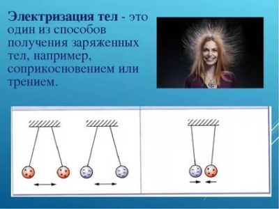 Что такое Что такое электризация тел