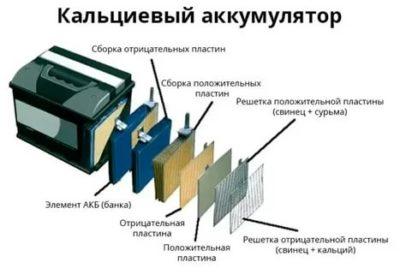 Что такое кальциевый аккумулятор