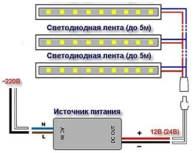 Как правильно подключить светодиодную ленту