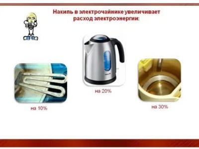 Сколько энергии расходует чайник