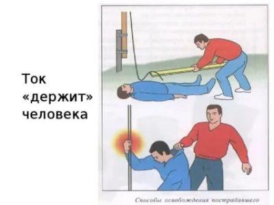Что такое поражение электрическим током