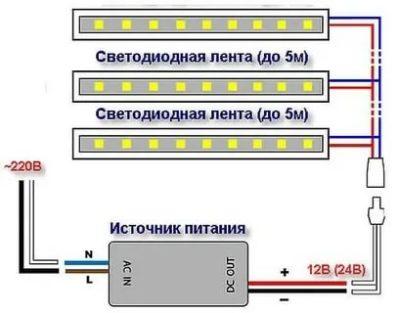 Как параллельно подключить светодиодную ленту