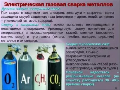 Какие защитные газы применяют при сварке