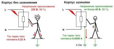 Какое напряжение в статическом электричестве