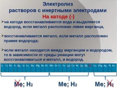 Что происходит на катоде при электролизе