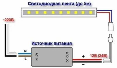 Как определить полярность светодиодной ленты