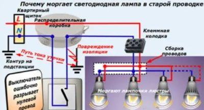 Почему мигает светодиодная лампа в выключенном состоянии