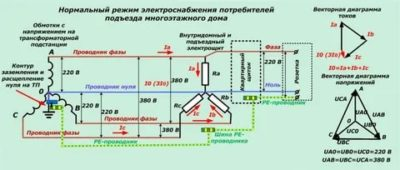 Что такое ноль в электрике