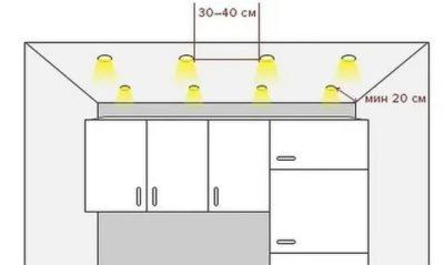 На каком расстоянии от стены ставить точечные светильники на кухне