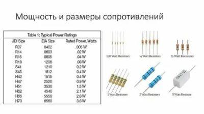 Как выбрать резисторы