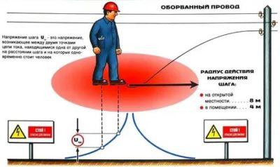 Как определить шаговое напряжение