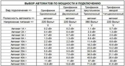 Сколько киловатт в 16 амперах