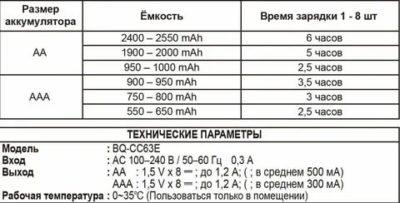 Сколько заряжать Ni MH аккумулятор