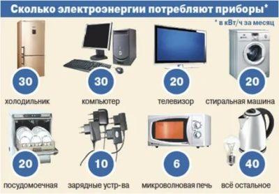 Сколько киловатт в месяц расходует холодильник