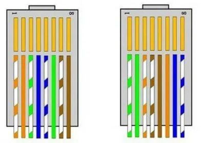 Как соединить сетевой кабель между собой