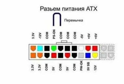 Как запустить блок питания ATX