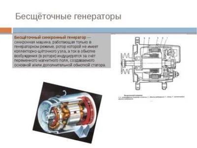 Как работает Бесщеточный генератор
