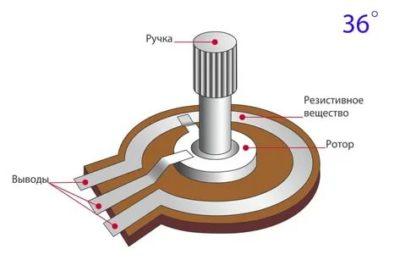 Как устроен потенциометр