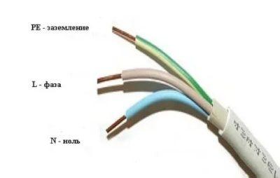 Что означает L и N на проводах