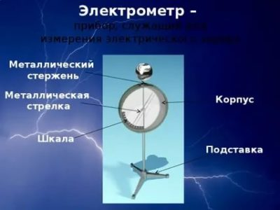 Каким прибором можно измерить электрический заряд