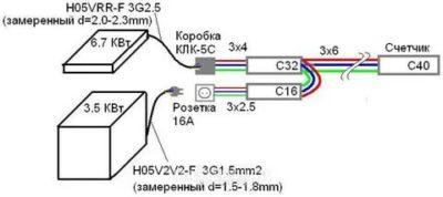 Какое сечение кабеля для подключения варочной панели