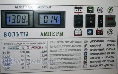 Сколько вольт и ампер нужно для зарядки аккумулятора