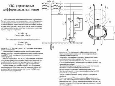 Что такое дифференциальный ток