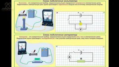 Как подключить амперметр и вольтметр