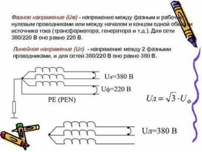 Что такое фазное напряжение