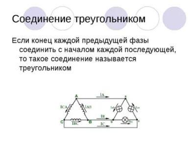Что такое соединение треугольником