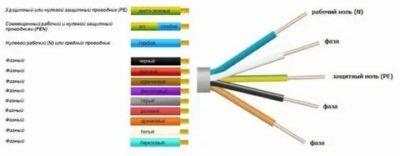 Как определить по цвету провода