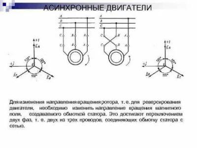 Как изменить направление вращения ротора асинхронного электродвигателя переменного тока
