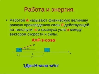 Как работа связана с энергией