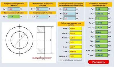 Как рассчитать количество витков первичной обмотки тороидального трансформатора