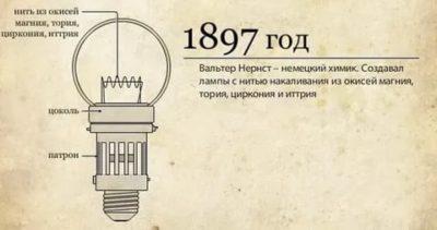 В каком году появилось электричество в мире