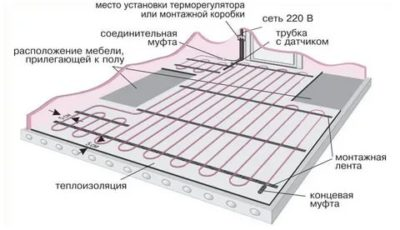 Как правильно смонтировать электрический теплый пол