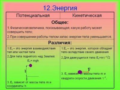 Что такое кинетическая энергия простыми словами